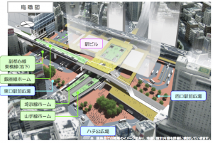 渋谷駅の将来